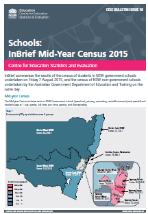 Mid-Year Census 2015