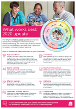 What works best: 2020 update poster (PDF, 2.23MB)